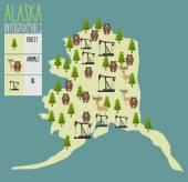 Alaska map Natural resources: oil and wood Animals of Alaska b