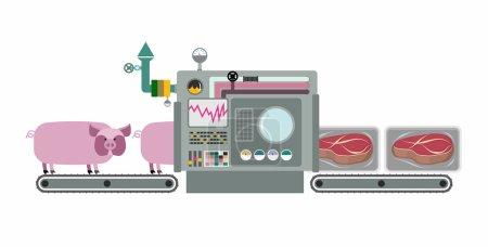 Illustration pour Appareils pour la cuisson des morceaux de viande : steak. Production de machines transformant la viande porcine. Système complexe d'infographie avec boutons et capteurs. Steak dans un paquet. Illustration vectorielle - image libre de droit