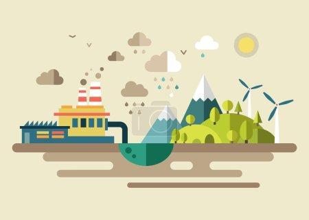 Urban Ecology, environmental protection