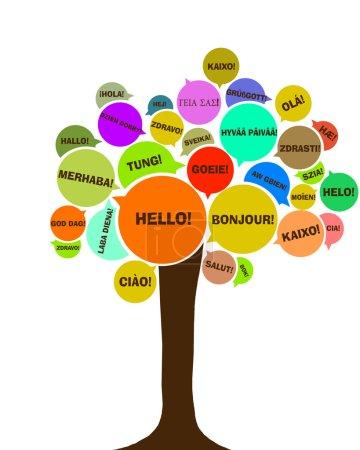 Photo pour European language tree. Symbol of European day of languages. Say hello in different languages - image libre de droit