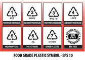 Food Grade Plastic recycling symbols