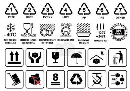 symbole recyklingu tworzyw sztucznych