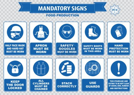 Food Production Mandatory Signs