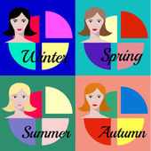 Color type of appearance vector - winter spring summer autumn