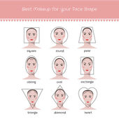 Different face shapes and makeup - vector