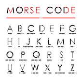 Latin alphabet in international Morse Code