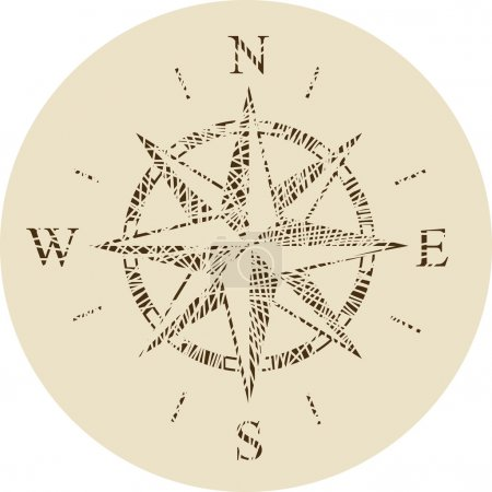 image of the wind rose