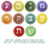 Set of ten Hebrew letters
