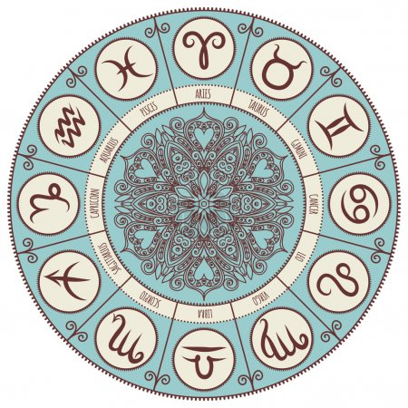 Set of Symbol Zodiac Sign