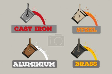 Foundry metals...