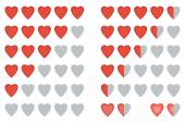 Rating Hearts system