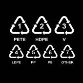 Set of recycling symbols for plastic