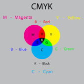 CMYK matching system for your presentations or lessons