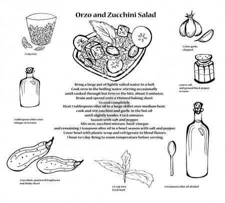 Orzo and Zucchini salad recipe. Menu