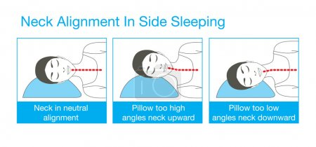 Illustration for Right alignment of neck, head, and shoulder in sleep with side sleeping posture. This is healthy lifestyle illustration. - Royalty Free Image