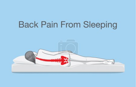 Spine pain from sleeping posture