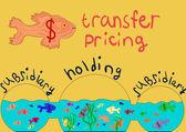 Transfer pricing aquarium with fish Vector EPS10