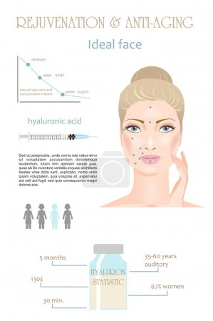 Rejuvenation. Hyaluronic acid.