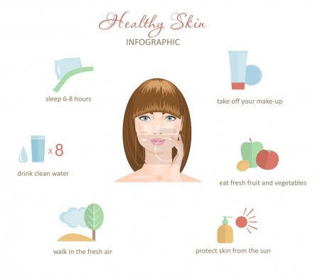 Healthy skin infographic.