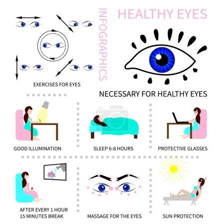 Gesunde Augen. Infografiken