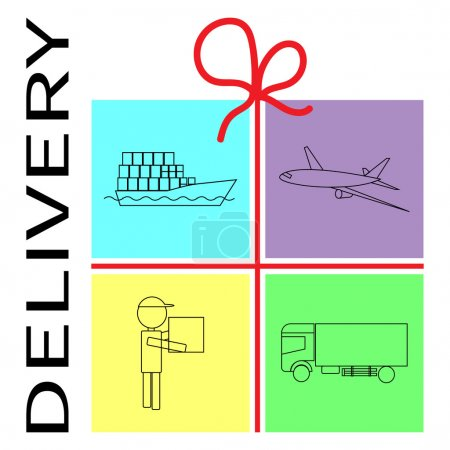 Types of delivery.