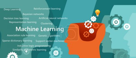 machine learning algorithm concept with related subject such as decision tree, artificial neural network