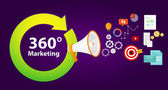 360 marketing full circle complete concept