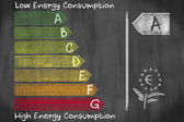 European energy consumption efficieny classes from A to G drawed