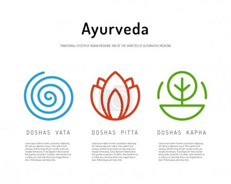 Illustration for Ayurveda vector illustration doshas vata, pitta, kapha. Ayurvedic body types. Ayurvedic infographic. Healthy lifestyle. Harmony with nature. - Royalty Free Image