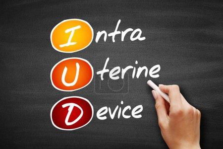 DIU - Acronyme du dispositif intra-utérin, contexte du concept médical
