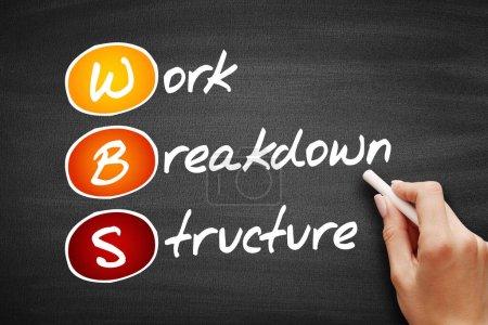 Foto de WBS - Estructura de desglose de trabajo, concepto de negocio acrónimo en pizarra - Imagen libre de derechos