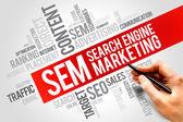 Marketing vyhledávačů