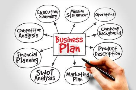 Photo pour Carte de business plan gestion mentale, concept de stratégie - image libre de droit