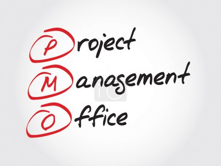 PMO - Project Management Office