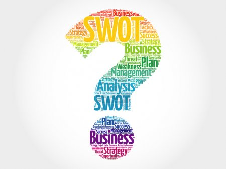 SWOT Analysis question mark word cloud