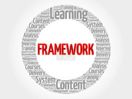 Framework circle word cloud