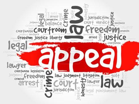 Appeal word cloud