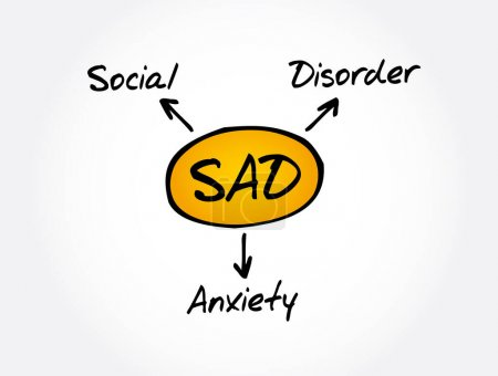 Illustration for SAD - Social Anxiety Disorder acronym, concept background - Royalty Free Image