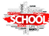 SCHOOL Word business collage vector background