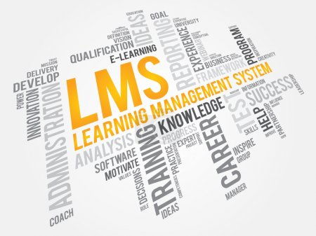 Word cloud of Learning Management System (LMS) rel...