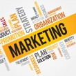 Marketing word cloud, business concept...