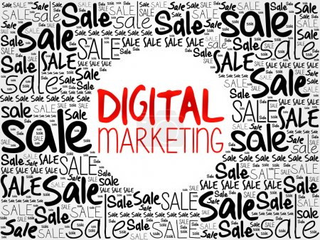 Digital Marketing word cloud background