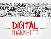 Digital Marketing word cloud background