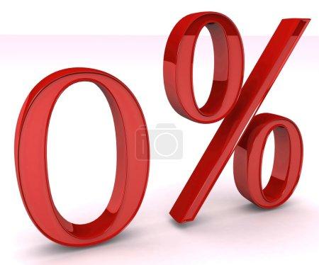 zero percent isolated