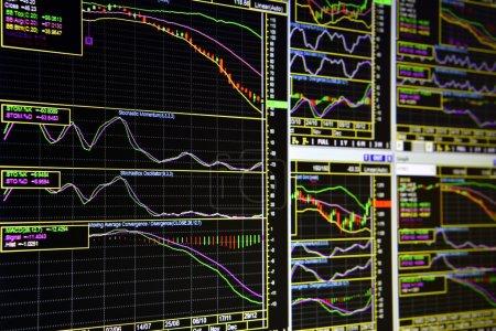 Photo pour Tableaux des instruments financiers avec différents types d'indicateurs pour l'analyse technique sur le moniteur d'un ordinateur . - image libre de droit