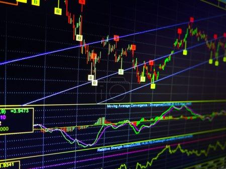 Photo pour Tableaux des instruments financiers avec différents types d'indicateurs pour l'analyse technique sur le moniteur d'un ordinateur - image libre de droit