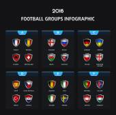 France 2016 football icons flags of the countries All groups with vector soccer team shields Infographic elements
