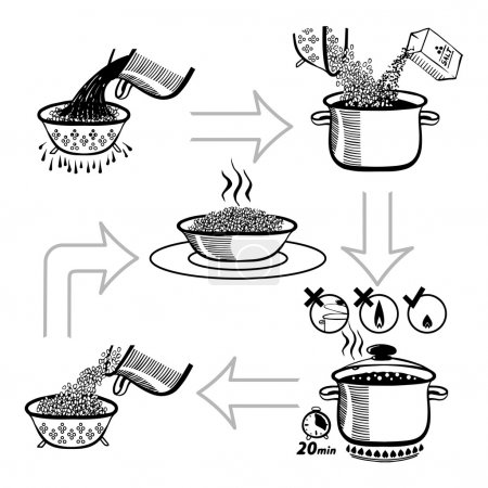 Step by step recipe infographic for cooking rice. Black on white