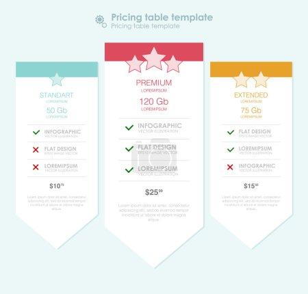 Three tariffs banners