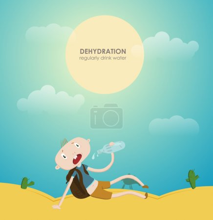 Man with  dehydration in the desert
